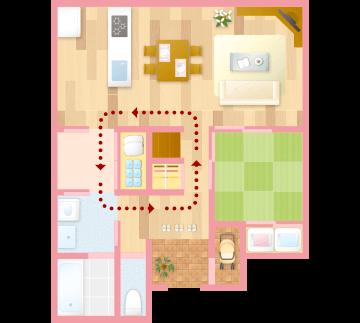 効率的な家事動線